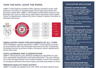ABBYY Flexicapture Data Sheet